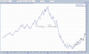 crude-oil-25-05-09