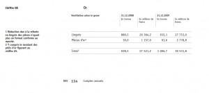 or-et-bilan-bns-chiffre-08