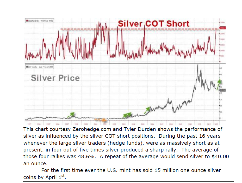 Bullish Catalyst for Silver Prices in 2019, No. 3: Strong Demand