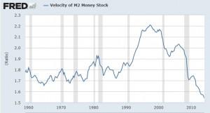 velocity us money m2 05-06-14