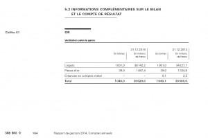 bilan bns 2014