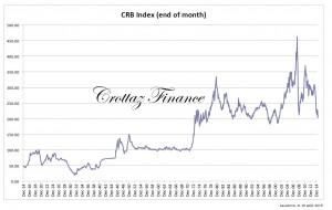 CRB 100 ans CF