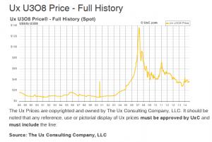 uranium chert 15 ans 09.2015
